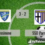Match image with score Frosinone - SSD Parma