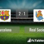 Match image with score Barcelona - Real Sociedad