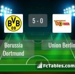 Match image with score Borussia Dortmund - Union Berlin