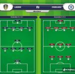 Lineup image Leeds - Chelsea