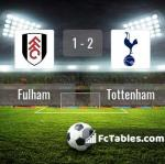 Match image with score Fulham - Tottenham