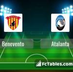 Preview image Benevento - Atalanta