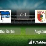 Match image with score Hertha Berlin - Augsburg