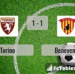 Match image with score Torino - Benevento