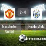 Match image with score Manchester United - Huddersfield