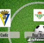Preview image Cadiz - Real Betis