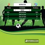 Match image with score Monaco - Strasbourg