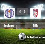 Match image with score Toulouse - Lille