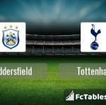 Preview image Huddersfield - Tottenham