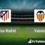 Preview image Atletico Madrid - Valencia