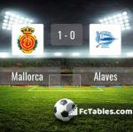 Match image with score Mallorca - Alaves