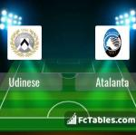 Preview image Udinese - Atalanta