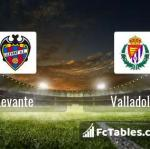 Preview image Levante - Valladolid