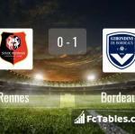 Match image with score Rennes - Bordeaux