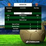 Match image with score Manchester United - West Ham