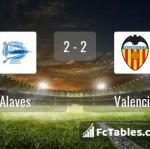 Match image with score Alaves - Valencia