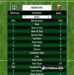 Match image with score SSD Parma - Genoa