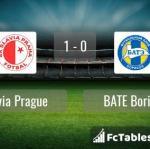 Match image with score Slavia Prague - BATE Borisov