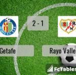 Match image with score Getafe - Rayo Vallecano