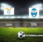 Preview image Lazio - SPAL