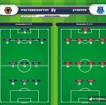 Lineup image Wolverhampton Wanderers - Everton