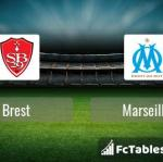 Preview image Brest - Marseille