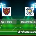 Preview image West Ham - Manchester City