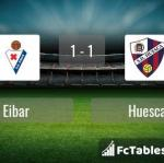 Match image with score Eibar - Huesca