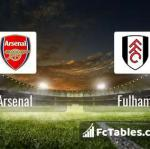 Preview image Arsenal - Fulham