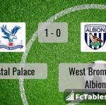 Match image with score Crystal Palace - West Bromwich Albion