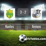 Match image with score Nantes - Amiens