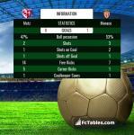 Match image with score Metz - Monaco