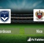 Preview image Bordeaux - Nice