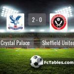 Match image with score Crystal Palace - Sheffield United