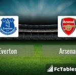 Preview image Everton - Arsenal