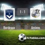 Match image with score Bordeaux - Amiens