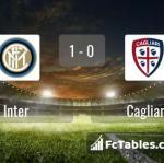 Match image with score Inter - Cagliari