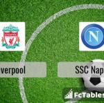 Preview image Liverpool - SSC Napoli