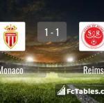 Match image with score Monaco - Reims