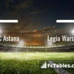 Preview image FC Astana - Legia Warszawa