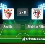 Match image with score Sevilla - Athletic Bilbao