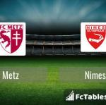 Preview image Metz - Nimes