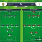 Lineup image Verona - Lazio