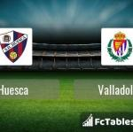 Preview image Huesca - Valladolid