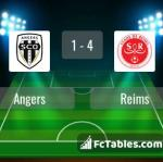 Match image with score Angers - Reims