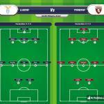 Lineup image Lazio - Torino