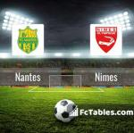 Preview image Nantes - Nimes