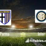 Preview image Parma - Inter
