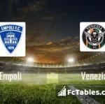 Preview image Empoli - Venezia