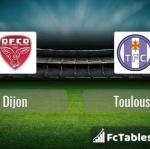 Preview image Dijon - Toulouse